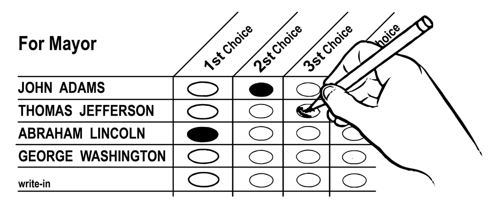 An example of a ranked-choice voting ballot, using an imaginary mayoral election among John Adams, Thomas Jefferson, Abraham Lincoln, George Washington, and a write in.  A drawing of a hand is shown filling out the ballot.